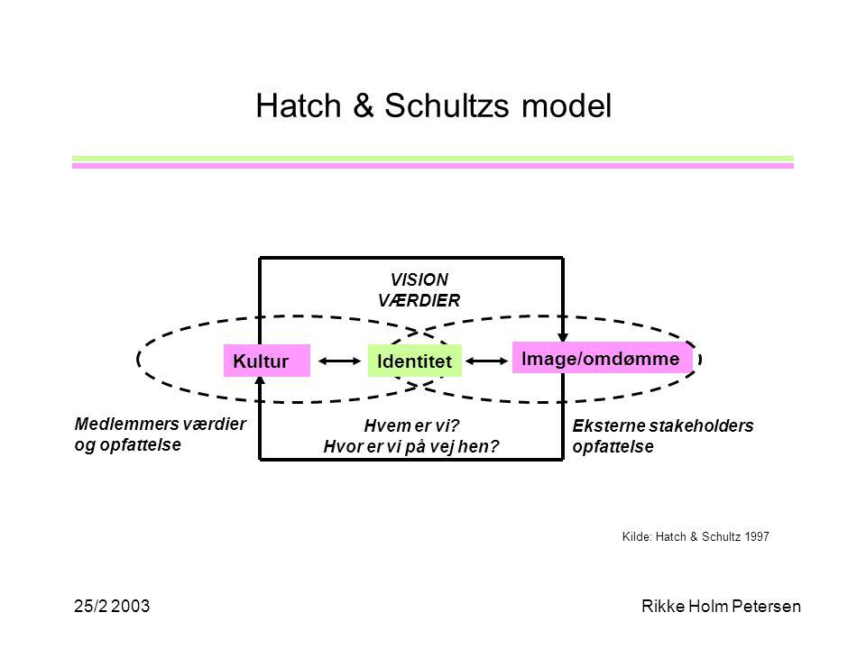 25/2 2003Rikke Holm Petersen Hatch & Schultzs model Kultur Image/omdømme Medlemmers værdier og opfattelse Eksterne stakeholders opfattelse Hvem er vi.