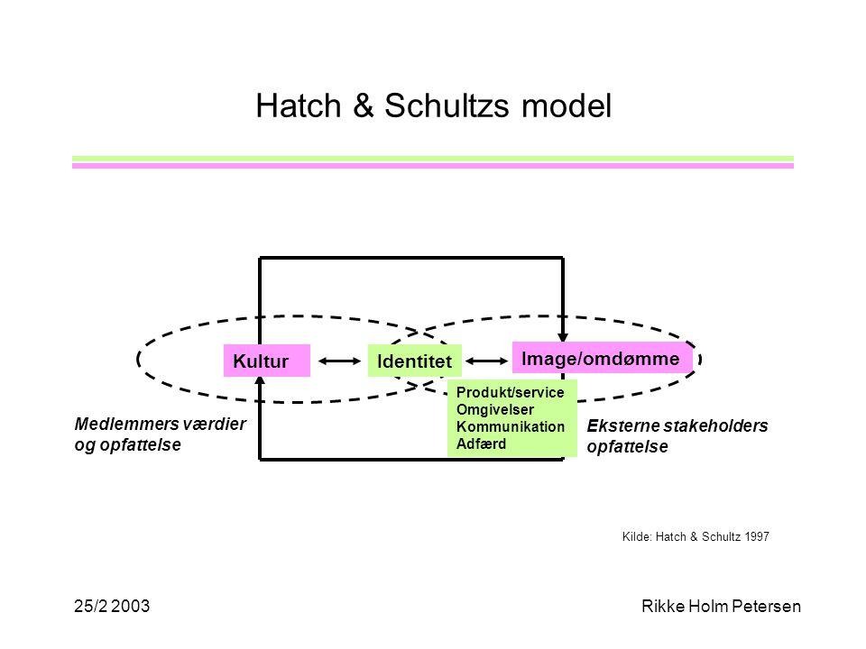 25/2 2003Rikke Holm Petersen Hatch & Schultzs model Kultur Image/omdømme Medlemmers værdier og opfattelse Eksterne stakeholders opfattelse Kilde: Hatch & Schultz 1997 Produkt/service Omgivelser Kommunikation Adfærd Identitet