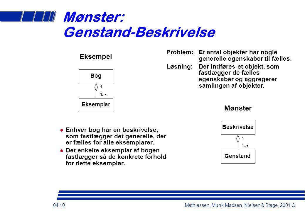 04.10 Mathiassen, Munk-Madsen, Nielsen & Stage, 2001 © Mønster: Genstand-Beskrivelse Problem:Et antal objekter har nogle generelle egenskaber til fælles.