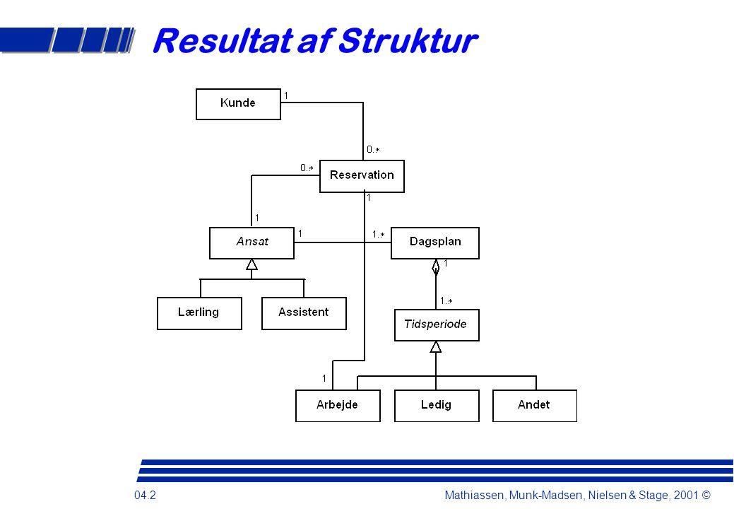 04.2 Mathiassen, Munk-Madsen, Nielsen & Stage, 2001 © Resultat af Struktur