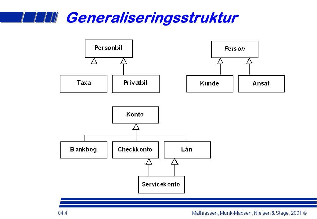 04.4 Mathiassen, Munk-Madsen, Nielsen & Stage, 2001 © Generaliseringsstruktur