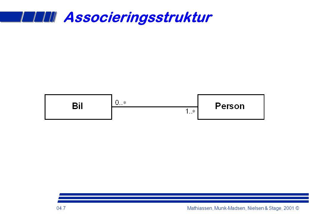 04.7 Mathiassen, Munk-Madsen, Nielsen & Stage, 2001 © Associeringsstruktur