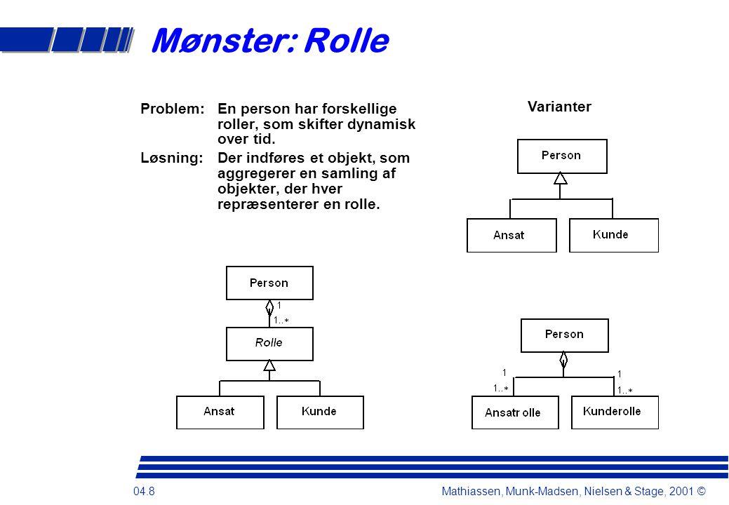 04.8 Mathiassen, Munk-Madsen, Nielsen & Stage, 2001 © Mønster: Rolle Problem:En person har forskellige roller, som skifter dynamisk over tid.