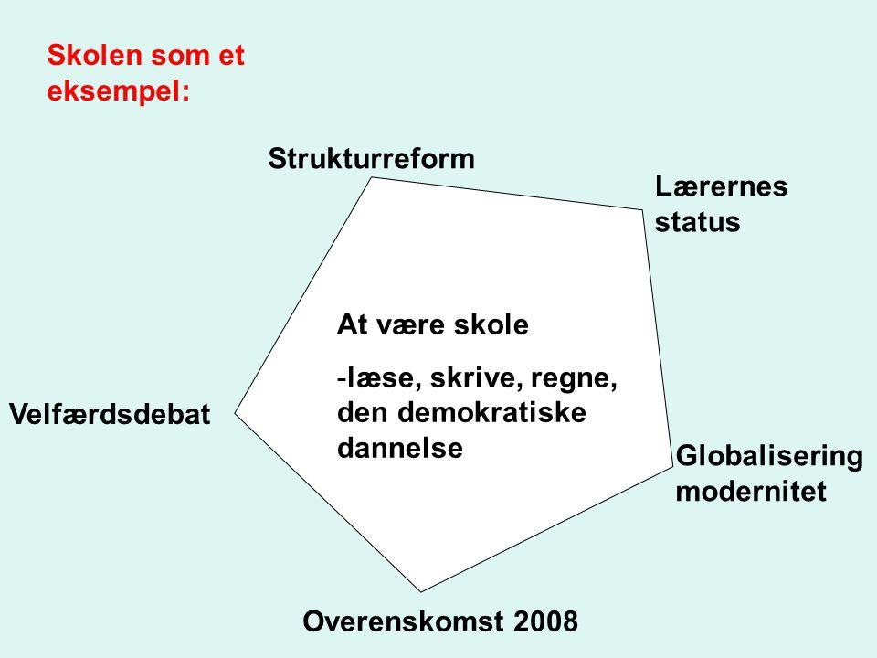At være skole -læse, skrive, regne, den demokratiske dannelse Velfærdsdebat Strukturreform Lærernes status Globalisering modernitet Overenskomst 2008 Skolen som et eksempel: