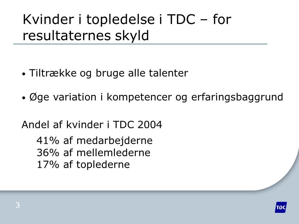 3 Kvinder i topledelse i TDC – for resultaternes skyld Tiltrække og bruge alle talenter Øge variation i kompetencer og erfaringsbaggrund Andel af kvinder i TDC 2004 41% af medarbejderne 36% af mellemlederne 17% af toplederne