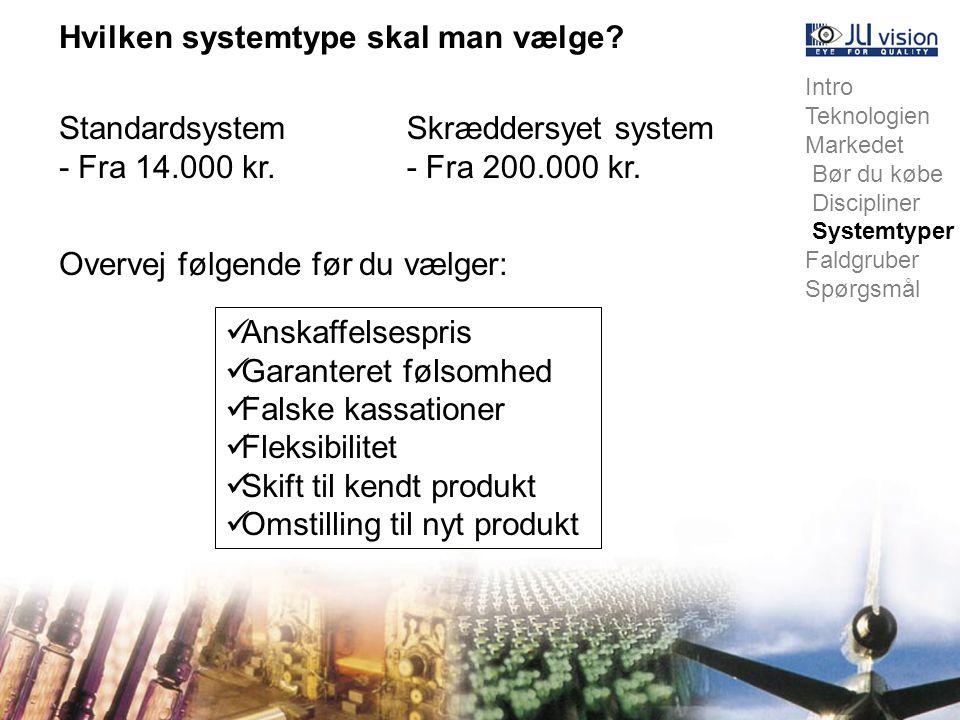 Intro Teknologien Markedet Bør du købe Discipliner Systemtyper Faldgruber Spørgsmål Standardsystem - Fra 14.000 kr.