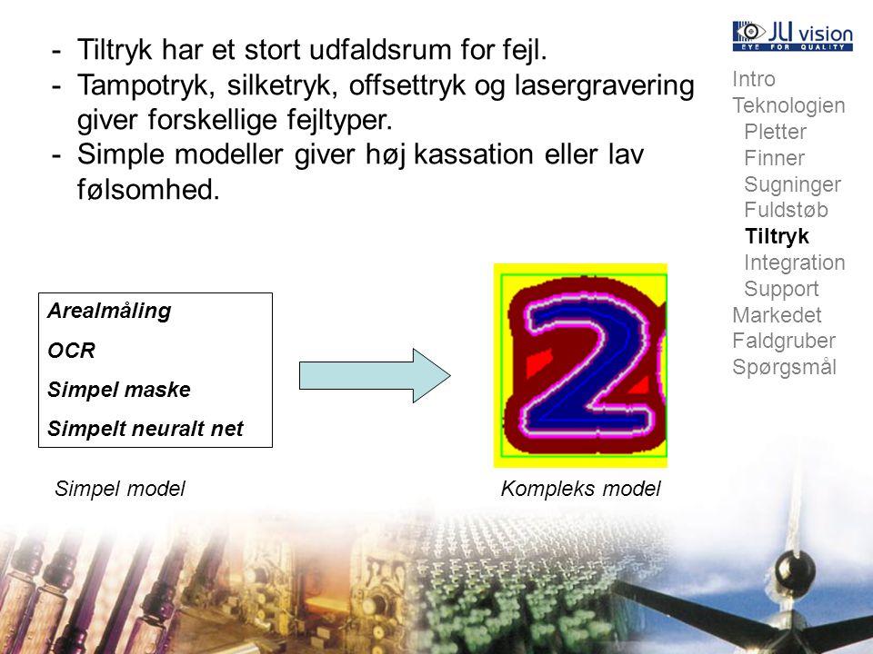 Intro Teknologien Pletter Finner Sugninger Fuldstøb Tiltryk Integration Support Markedet Faldgruber Spørgsmål - Tiltryk har et stort udfaldsrum for fejl.