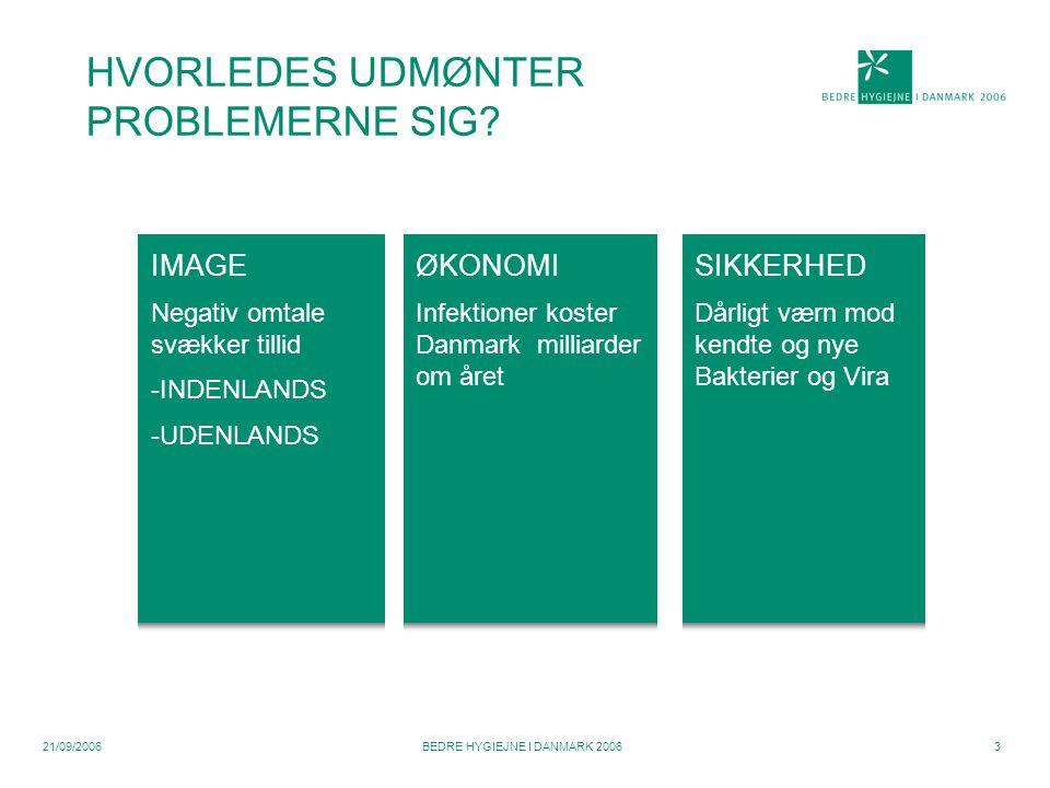 21/09/2006BEDRE HYGIEJNE I DANMARK 20063 HVORLEDES UDMØNTER PROBLEMERNE SIG.