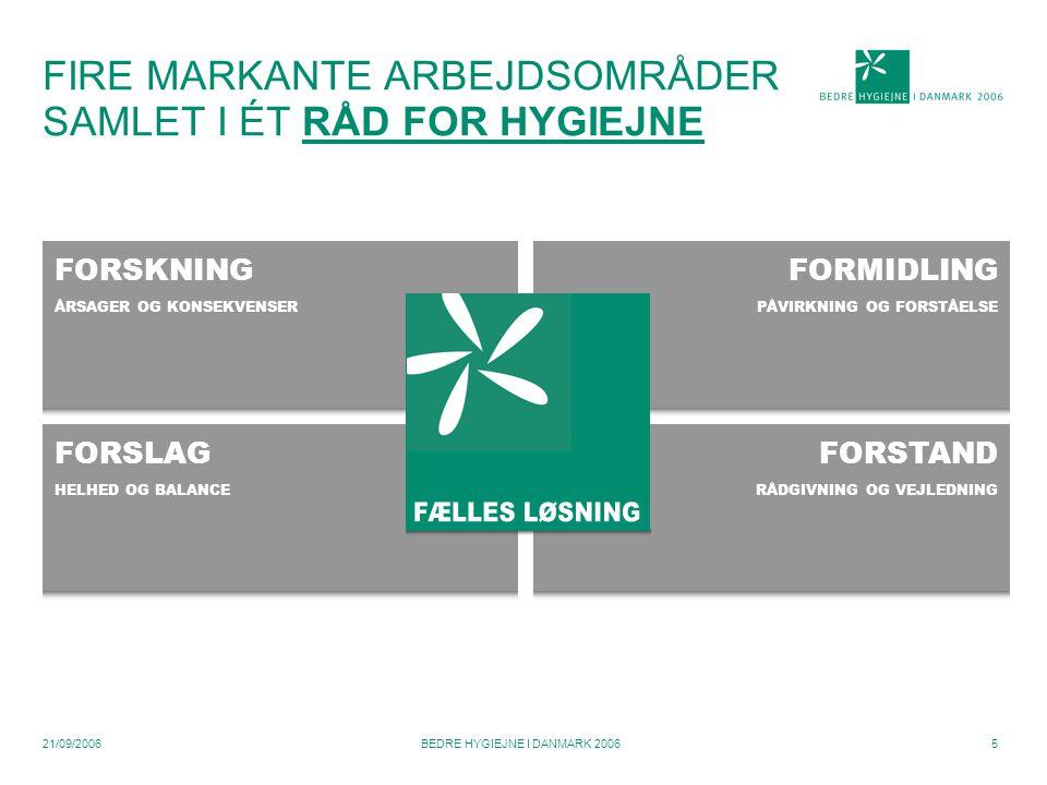 21/09/2006BEDRE HYGIEJNE I DANMARK 20065 FORSLAG HELHED OG BALANCE FIRE MARKANTE ARBEJDSOMRÅDER SAMLET I ÉT RÅD FOR HYGIEJNE FORSKNING ÅRSAGER OG KONSEKVENSER FORMIDLING PÅVIRKNING OG FORSTÅELSE FORSTAND RÅDGIVNING OG VEJLEDNING