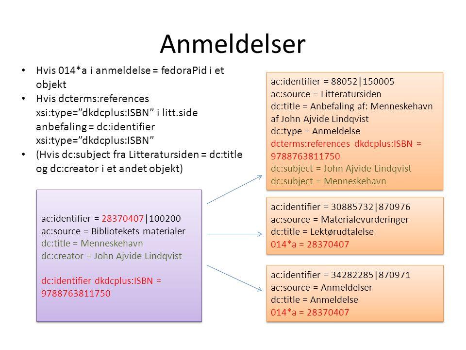 Anmeldelser ac:identifier = 28370407|100200 ac:source = Bibliotekets materialer dc:title = Menneskehavn dc:creator = John Ajvide Lindqvist dc:identifier dkdcplus:ISBN = 9788763811750 ac:identifier = 28370407|100200 ac:source = Bibliotekets materialer dc:title = Menneskehavn dc:creator = John Ajvide Lindqvist dc:identifier dkdcplus:ISBN = 9788763811750 ac:identifier = 30885732|870976 ac:source = Materialevurderinger dc:title = Lektørudtalelse 014*a = 28370407 ac:identifier = 30885732|870976 ac:source = Materialevurderinger dc:title = Lektørudtalelse 014*a = 28370407 ac:identifier = 88052|150005 ac:source = Litteratursiden dc:title = Anbefaling af: Menneskehavn af John Ajvide Lindqvist dc:type = Anmeldelse dcterms:references dkdcplus:ISBN = 9788763811750 dc:subject = John Ajvide Lindqvist dc:subject = Menneskehavn ac:identifier = 88052|150005 ac:source = Litteratursiden dc:title = Anbefaling af: Menneskehavn af John Ajvide Lindqvist dc:type = Anmeldelse dcterms:references dkdcplus:ISBN = 9788763811750 dc:subject = John Ajvide Lindqvist dc:subject = Menneskehavn Hvis 014*a i anmeldelse = fedoraPid i et objekt Hvis dcterms:references xsi:type= dkdcplus:ISBN i litt.side anbefaling = dc:identifier xsi:type= dkdcplus:ISBN (Hvis dc:subject fra Litteratursiden = dc:title og dc:creator i et andet objekt) ac:identifier = 34282285|870971 ac:source = Anmeldelser dc:title = Anmeldelse 014*a = 28370407 ac:identifier = 34282285|870971 ac:source = Anmeldelser dc:title = Anmeldelse 014*a = 28370407