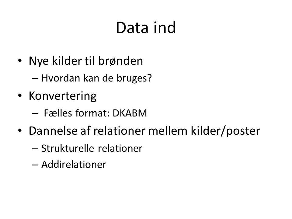 Data ind Nye kilder til brønden – Hvordan kan de bruges.