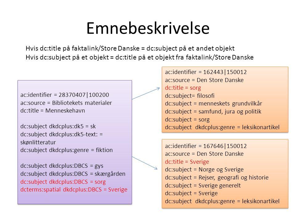 Emnebeskrivelse ac:identifier = 28370407|100200 ac:source = Bibliotekets materialer dc:title = Menneskehavn dc:subject dkdcplus:dk5 = sk dc:subject dkdcplus:dk5-text: = skønlitteratur dc:subject dkdcplus:genre = fiktion dc:subject dkdcplus:DBCS = gys dc:subject dkdcplus:DBCS = skærgården dc:subject dkdcplus:DBCS = sorg dcterms:spatial dkdcplus:DBCS = Sverige ac:identifier = 28370407|100200 ac:source = Bibliotekets materialer dc:title = Menneskehavn dc:subject dkdcplus:dk5 = sk dc:subject dkdcplus:dk5-text: = skønlitteratur dc:subject dkdcplus:genre = fiktion dc:subject dkdcplus:DBCS = gys dc:subject dkdcplus:DBCS = skærgården dc:subject dkdcplus:DBCS = sorg dcterms:spatial dkdcplus:DBCS = Sverige ac:identifier = 162443|150012 ac:source = Den Store Danske dc:title = sorg dc:subject= filosofi dc:subject = menneskets grundvilkår dc:subject = samfund, jura og politik dc:subject = sorg dc:subject dkdcplus:genre = leksikonartikel ac:identifier = 162443|150012 ac:source = Den Store Danske dc:title = sorg dc:subject= filosofi dc:subject = menneskets grundvilkår dc:subject = samfund, jura og politik dc:subject = sorg dc:subject dkdcplus:genre = leksikonartikel ac:identifier = 167646|150012 ac:source = Den Store Danske dc:title = Sverige dc:subject = Norge og Sverige dc:subject = Rejser, geografi og historie dc:subject = Sverige generelt dc:subject = Sverige dc:subject dkdcplus:genre = leksikonartikel ac:identifier = 167646|150012 ac:source = Den Store Danske dc:title = Sverige dc:subject = Norge og Sverige dc:subject = Rejser, geografi og historie dc:subject = Sverige generelt dc:subject = Sverige dc:subject dkdcplus:genre = leksikonartikel Hvis dc:title på faktalink/Store Danske = dc:subject på et andet objekt Hvis dc:subject på et objekt = dc:title på et objekt fra faktalink/Store Danske