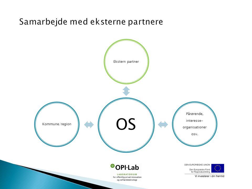 OS Ekstern partner Pårørende, interesse- organisationer osv. Kommune/region