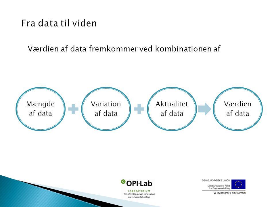 Mængde af data Variation af data Aktualitet af data Værdien af data Værdien af data fremkommer ved kombinationen af