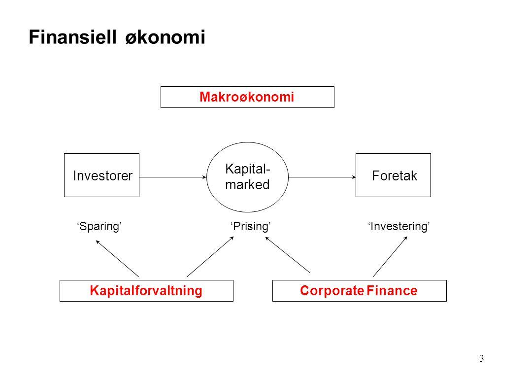 3 Finansiell økonomi InvestorerForetak Kapital- marked KapitalforvaltningCorporate Finance 'Sparing''Prising''Investering' Makroøkonomi
