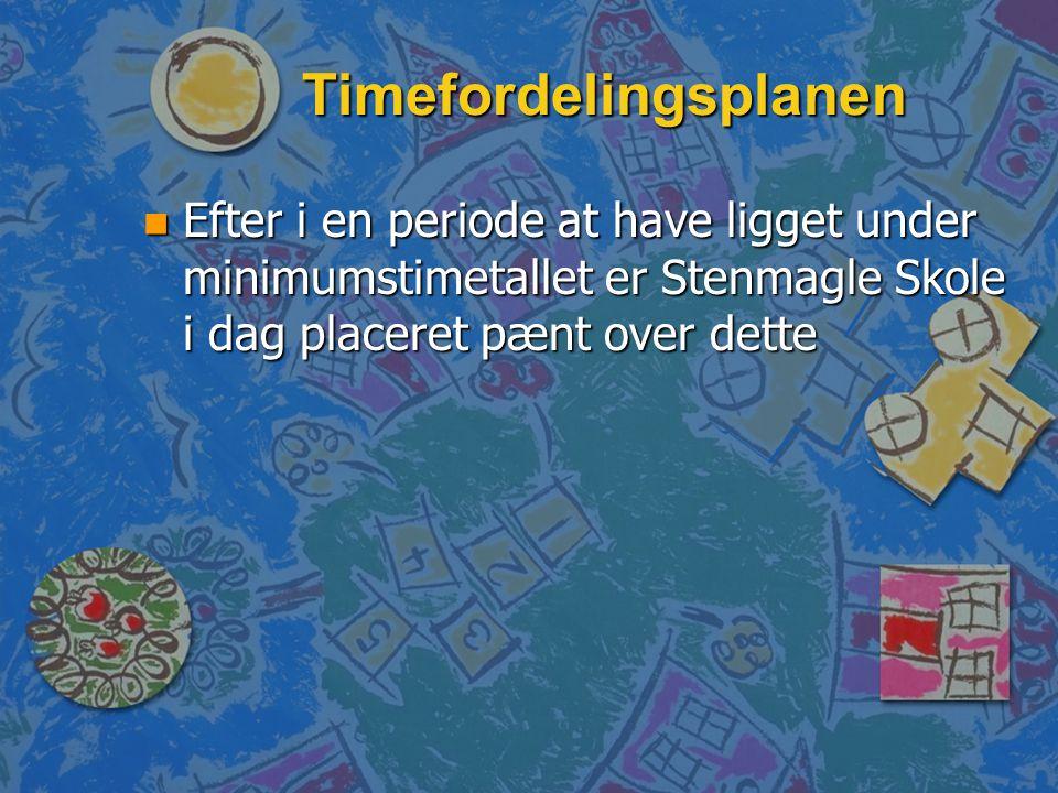 Timefordelingsplanen n Efter i en periode at have ligget under minimumstimetallet er Stenmagle Skole i dag placeret pænt over dette