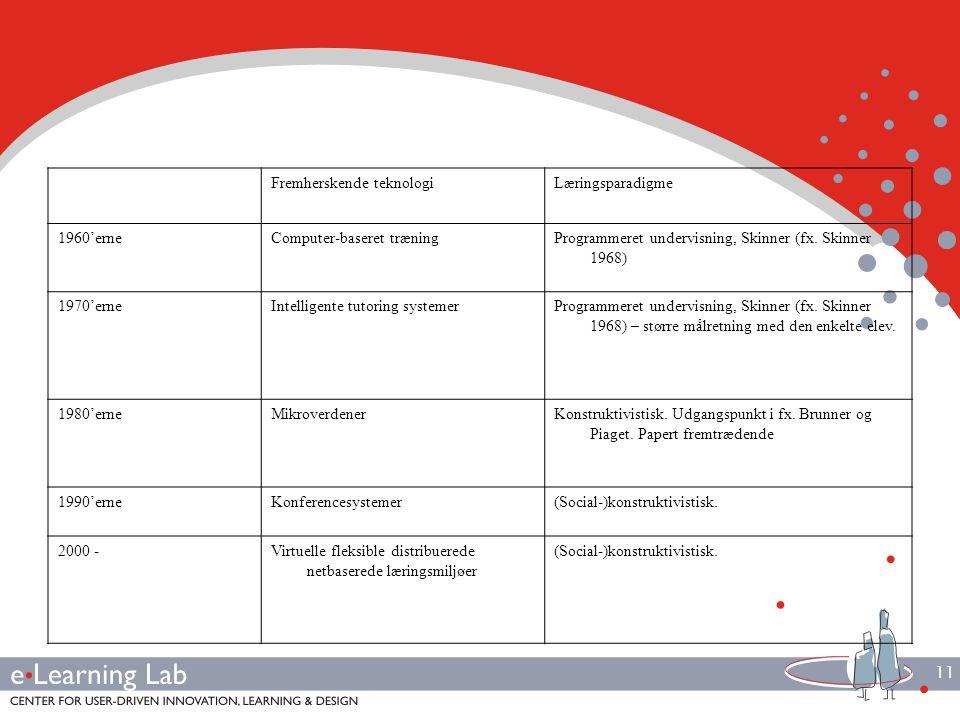 11 Fremherskende teknologiLæringsparadigme 1960'erneComputer-baseret træningProgrammeret undervisning, Skinner (fx.