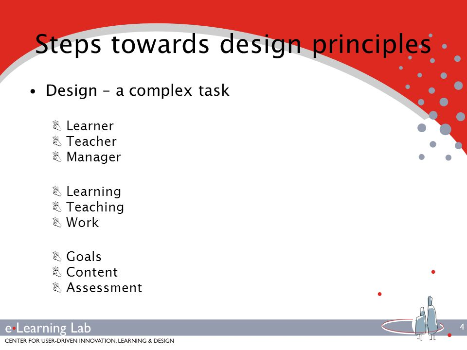 4 Steps towards design principles Design – a complex task BLearner BTeacher BManager BLearning BTeaching BWork BGoals BContent BAssessment