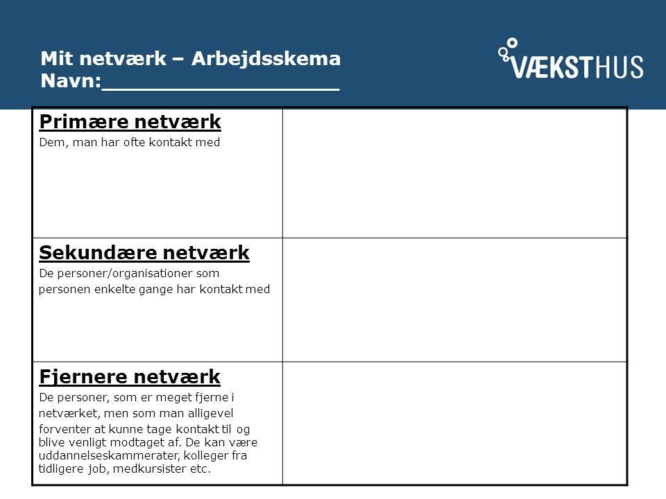 Mit netværk – Arbejdsskema Navn:__________________ Primære netværk Dem, man har ofte kontakt med Sekundære netværk De personer/organisationer som personen enkelte gange har kontakt med Fjernere netværk De personer, som er meget fjerne i netværket, men som man alligevel forventer at kunne tage kontakt til og blive venligt modtaget af.