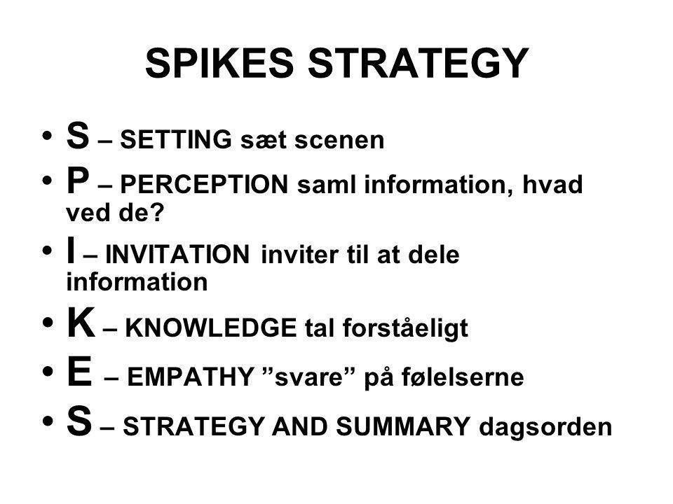 SPIKES STRATEGY S – SETTING sæt scenen P – PERCEPTION saml information, hvad ved de.