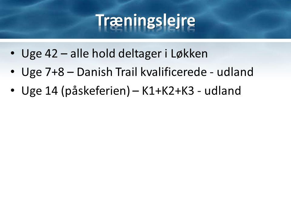 Uge 42 – alle hold deltager i Løkken Uge 7+8 – Danish Trail kvalificerede - udland Uge 14 (påskeferien) – K1+K2+K3 - udland
