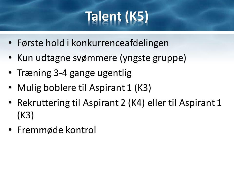 Første hold i konkurrenceafdelingen Kun udtagne svømmere (yngste gruppe) Træning 3-4 gange ugentlig Mulig boblere til Aspirant 1 (K3) Rekruttering til Aspirant 2 (K4) eller til Aspirant 1 (K3) Fremmøde kontrol