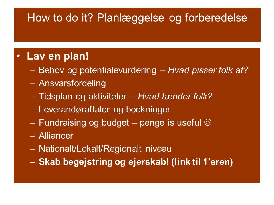 How to do it. Planlæggelse og forberedelse Lav en plan.