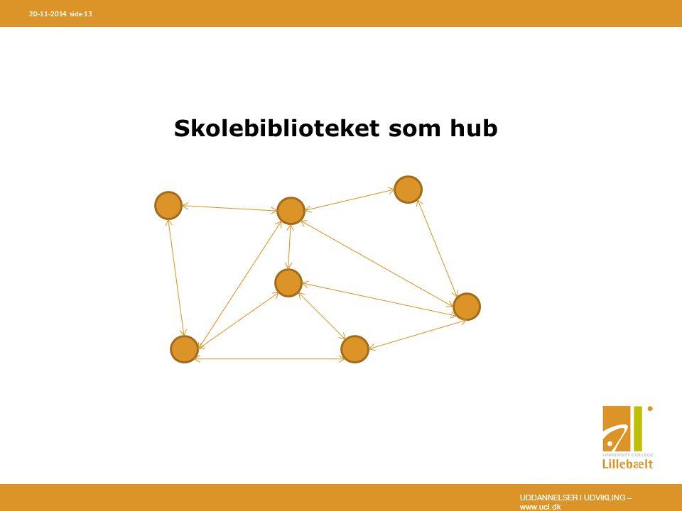 UDDANNELSER I UDVIKLING – www.ucl.dk 20-11-2014 side 13 Skolebiblioteket som hub