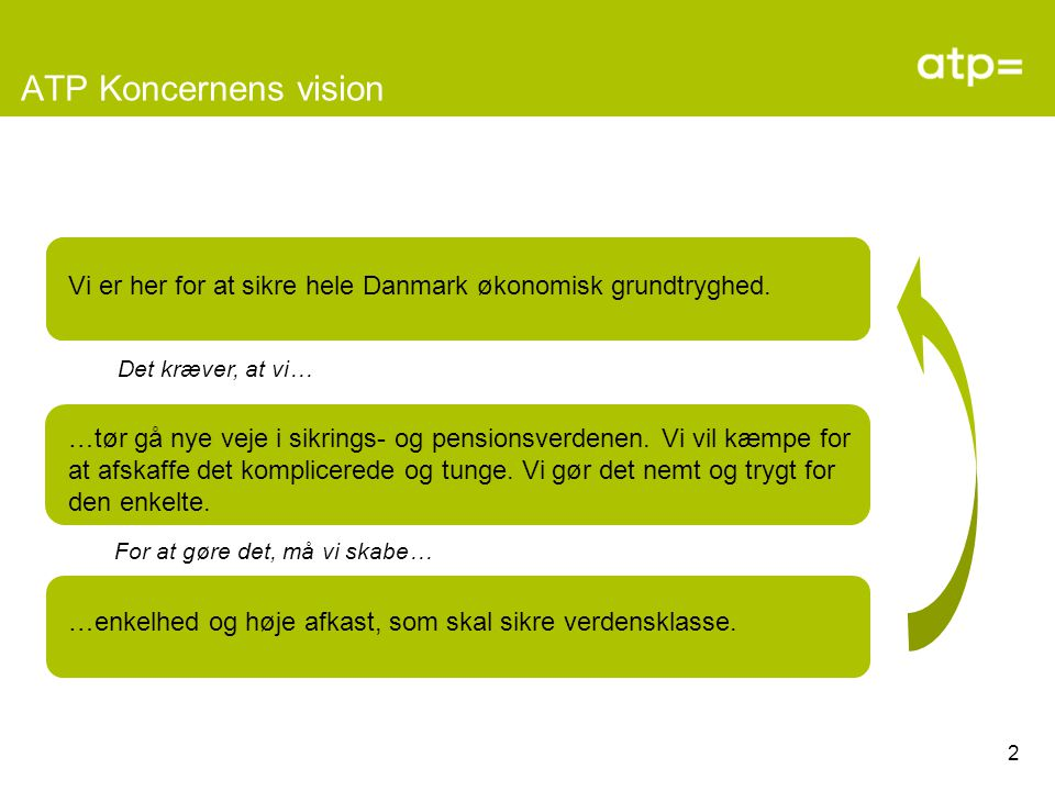 2 ATP Koncernens vision Vi er her for at sikre hele Danmark økonomisk grundtryghed.