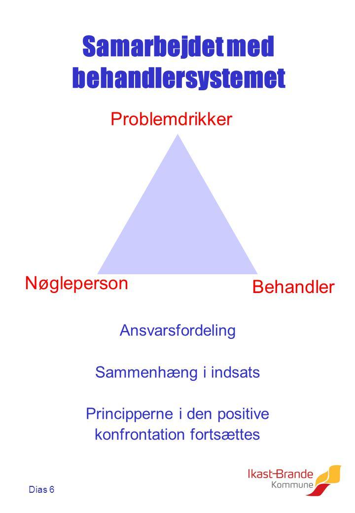Dias 6 Samarbejdet med behandlersystemet Ansvarsfordeling Sammenhæng i indsats Principperne i den positive konfrontation fortsættes Behandler Nøgleperson Problemdrikker