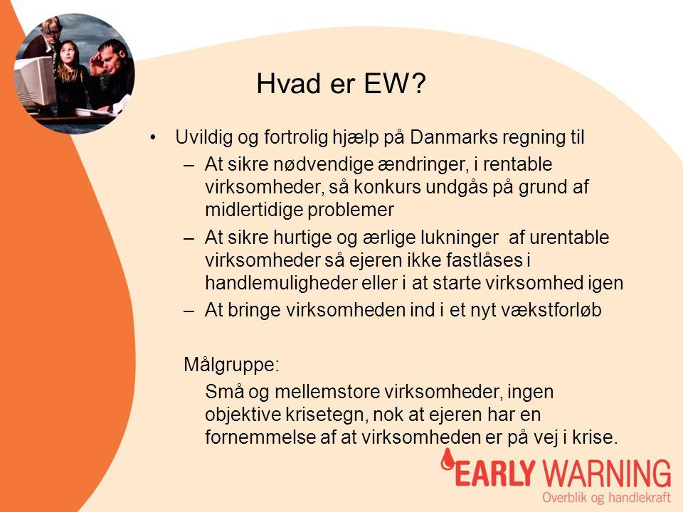 Hvad er EW.