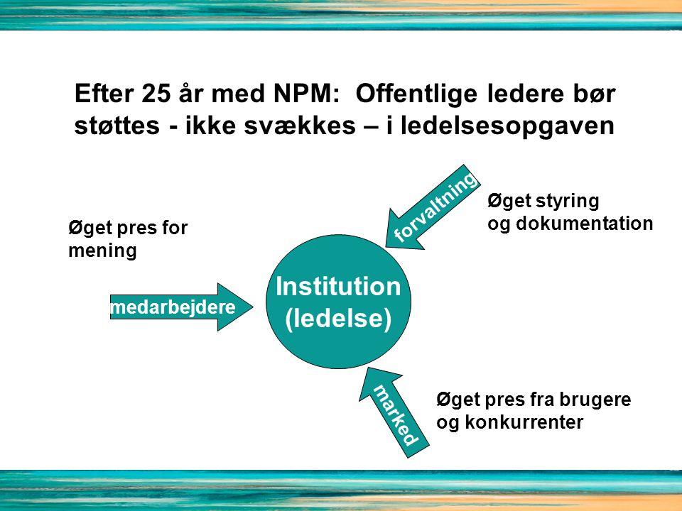 Efter 25 år med NPM: Offentlige ledere bør støttes - ikke svækkes – i ledelsesopgaven Institution (ledelse) Øget pres fra brugere og konkurrenter Øget styring og dokumentation Øget pres for mening marked medarbejdere forvaltning