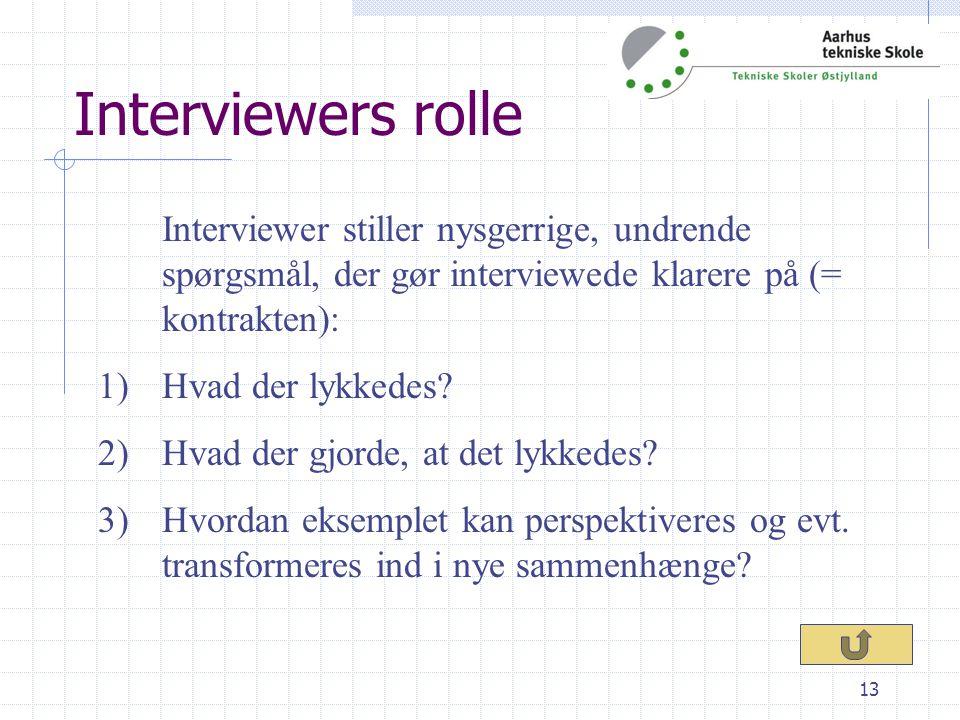 13 Interviewers rolle Interviewer stiller nysgerrige, undrende spørgsmål, der gør interviewede klarere på (= kontrakten): 1)Hvad der lykkedes? 2)Hvad