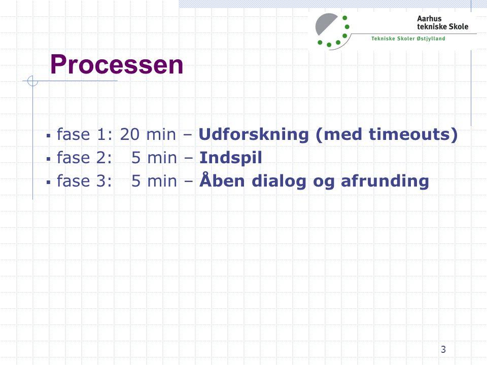 3 Processen  fase 1: 20 min – Udforskning (med timeouts)  fase 2: 5 min – Indspil  fase 3: 5 min – Åben dialog og afrunding