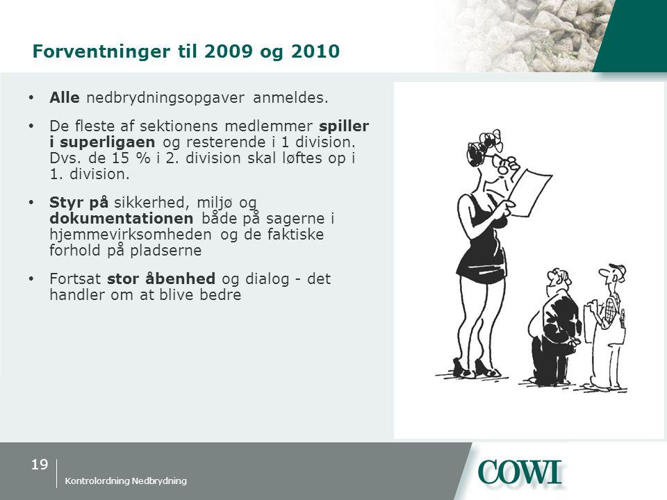 19 Kontrolordning Nedbrydning Forventninger til 2009 og 2010  Alle nedbrydningsopgaver anmeldes.