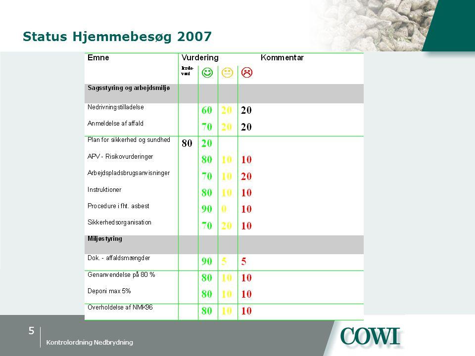 5 Kontrolordning Nedbrydning Status Hjemmebesøg 2007