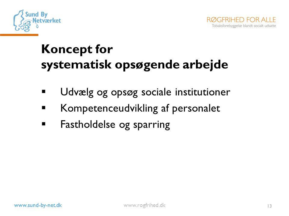 www.sund-by-net.dk www.rogfrihed.dk 13 Koncept for systematisk opsøgende arbejde  Udvælg og opsøg sociale institutioner  Kompetenceudvikling af personalet  Fastholdelse og sparring