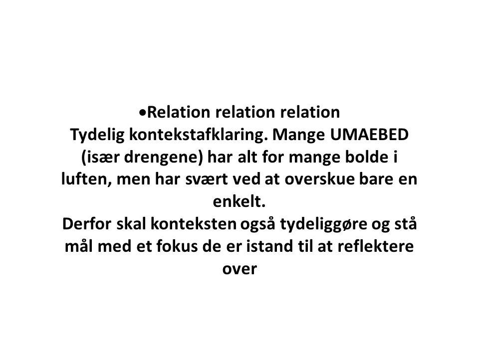 Relation relation relation Tydelig kontekstafklaring.