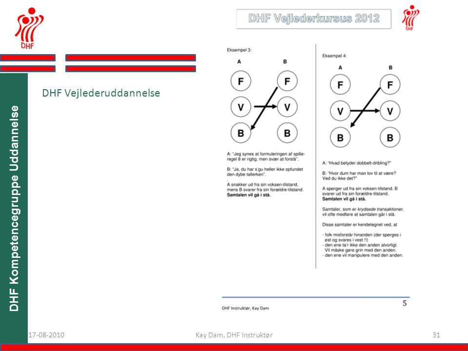 DHF Kompetencegruppe Uddannelse 3117-08-2010 DHF Vejlederuddannelse Kay Dam, DHF Instruktør
