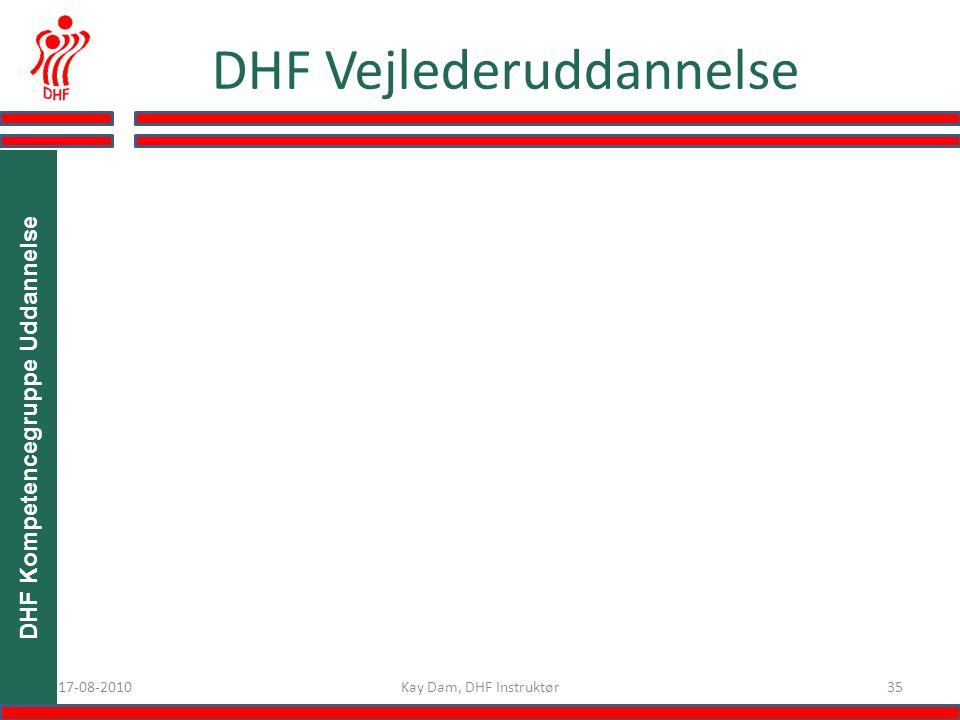 DHF Kompetencegruppe Uddannelse 3517-08-2010 DHF Vejlederuddannelse Kay Dam, DHF Instruktør