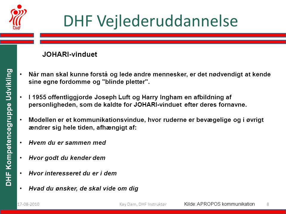 817-08-2010 DHF Vejlederuddannelse Kay Dam, DHF Instruktør DHF Kompetencegruppe Udvikling Når man skal kunne forstå og lede andre mennesker, er det nødvendigt at kende sine egne fordomme og blinde pletter .