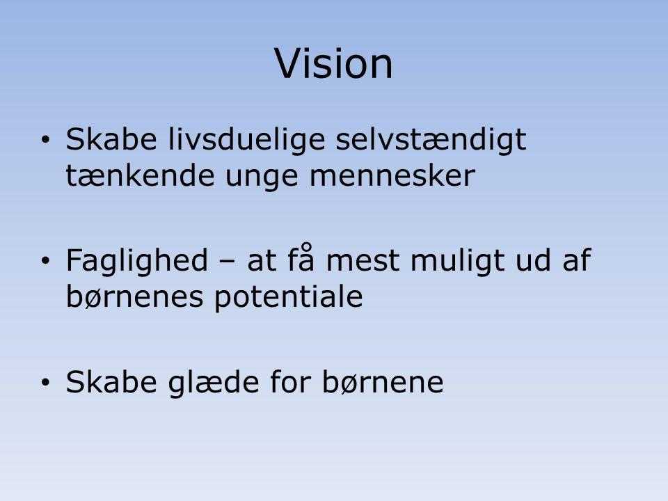Vision Skabe livsduelige selvstændigt tænkende unge mennesker Faglighed – at få mest muligt ud af børnenes potentiale Skabe glæde for børnene
