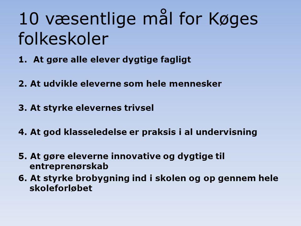 10 væsentlige mål for Køges folkeskoler 1.At gøre alle elever dygtige fagligt 2.