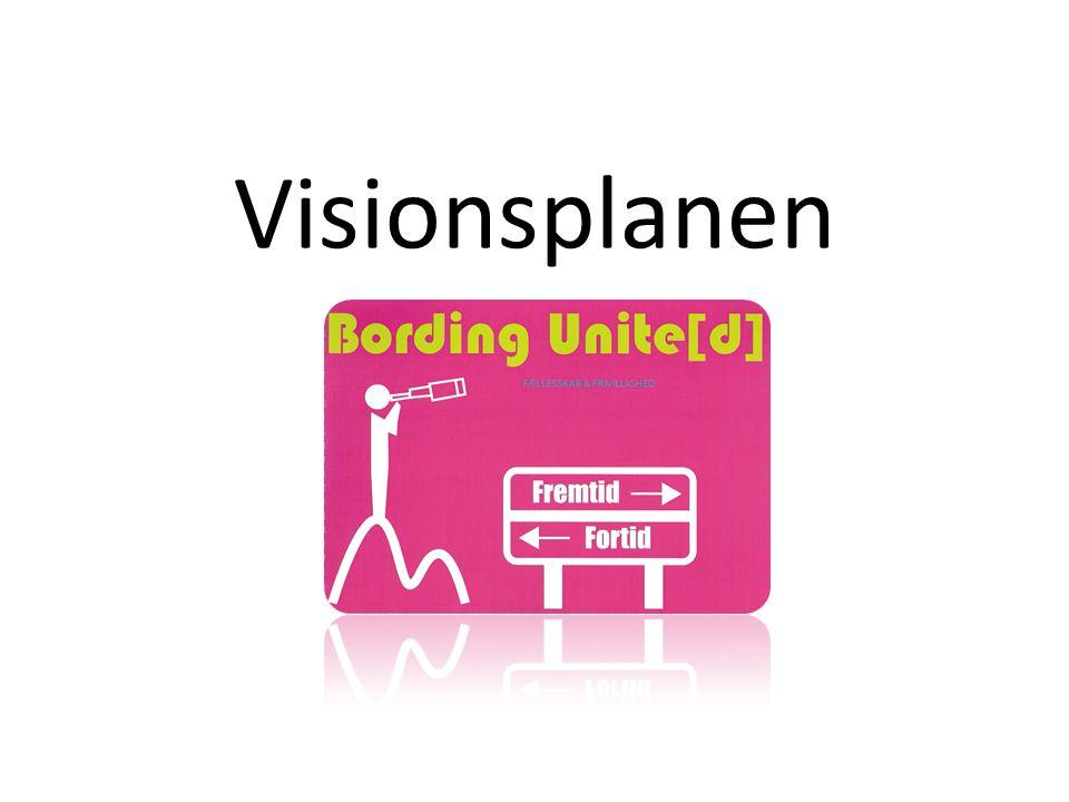 Visionsplanen