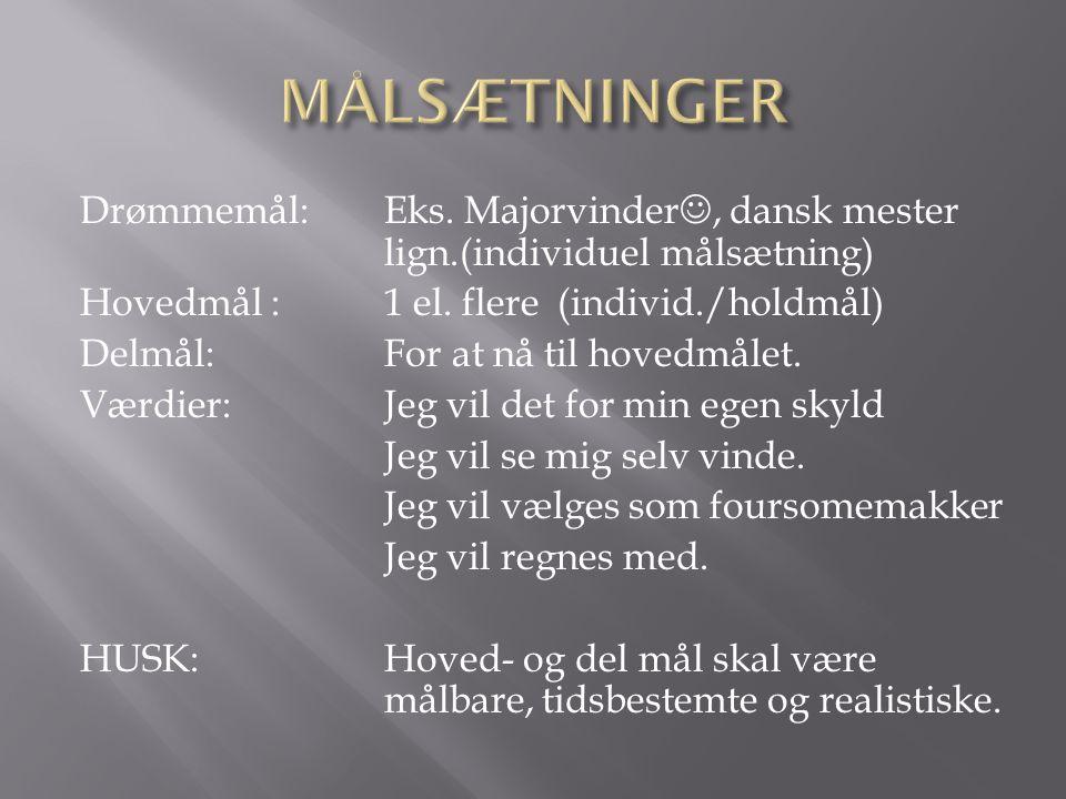 Drømmemål:Eks. Majorvinder, dansk mester lign.(individuel målsætning) Hovedmål :1 el.
