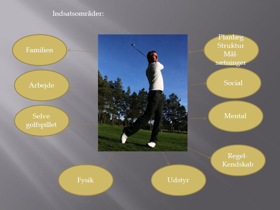 Familien Arbejde Selve golfspillet Planlæg Struktur Mål- sætninger Social Mental FysikUdstyr Indsatsområder: Regel- Kendskab