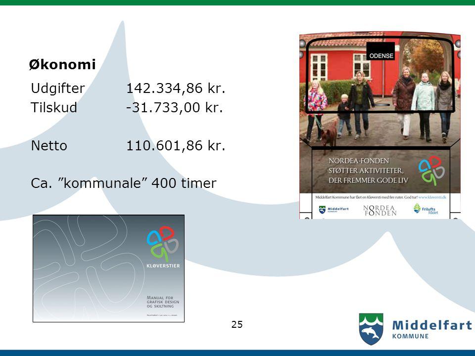 """Økonomi Udgifter142.334,86 kr. Tilskud -31.733,00 kr. Netto110.601,86 kr. Ca. """"kommunale"""" 400 timer 25"""