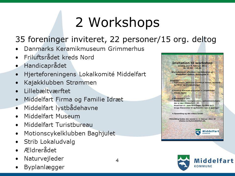 2 Workshops 35 foreninger inviteret, 22 personer/15 org. deltog Danmarks Keramikmuseum Grimmerhus Friluftsrådet kreds Nord Handicaprådet Hjerteforenin