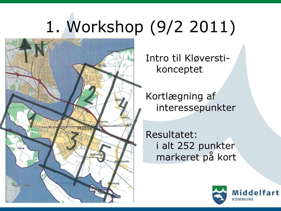1. Workshop (9/2 2011) Intro til Kløversti- konceptet Kortlægning af interessepunkter Resultatet: i alt 252 punkter markeret på kort 5