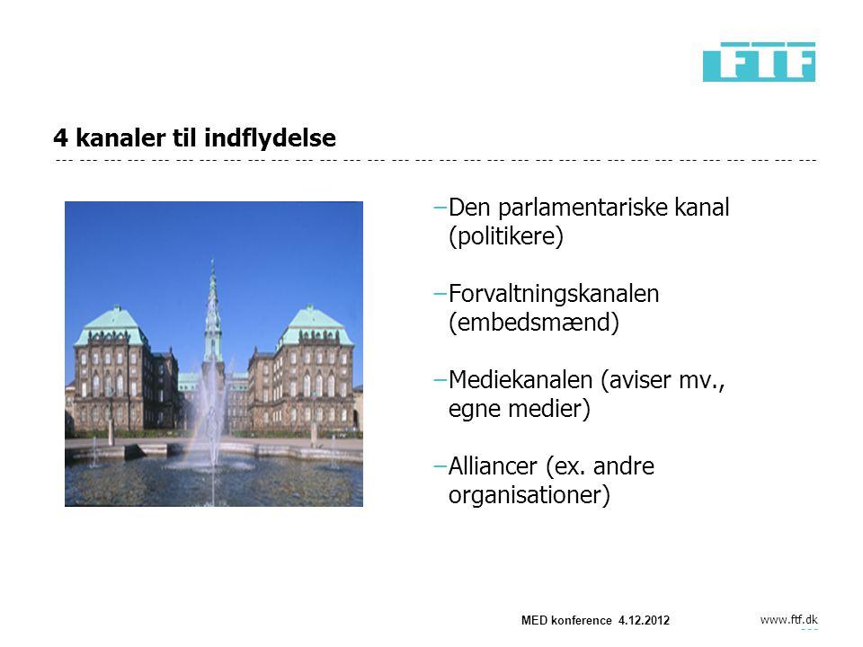 www.ftf.dk 4 kanaler til indflydelse −Den parlamentariske kanal (politikere) −Forvaltningskanalen (embedsmænd) −Mediekanalen (aviser mv., egne medier) −Alliancer (ex.